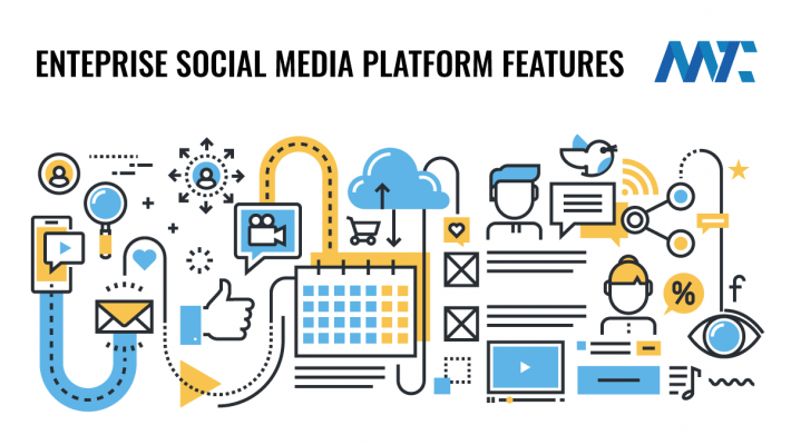 Enterprise Social Media Platform Features