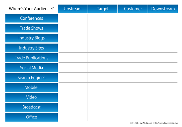 Where is Your Audience?