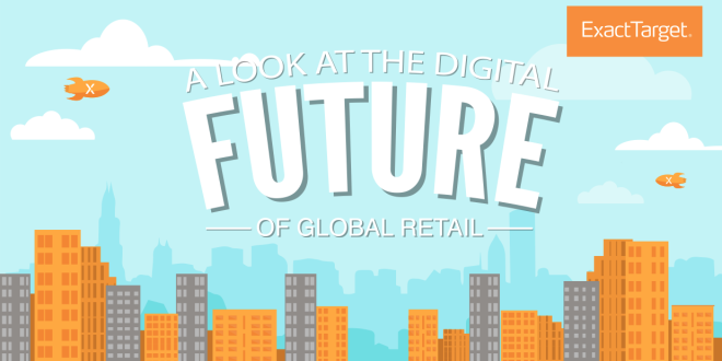 The Future of Digital Retail