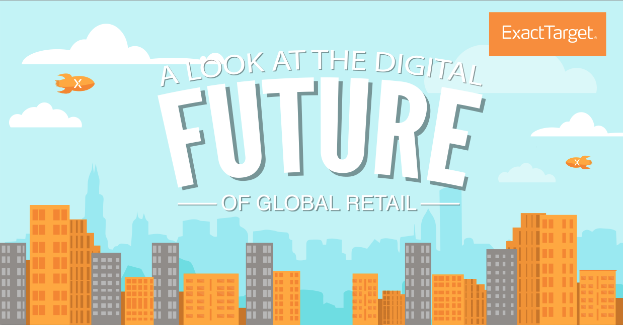 A Look at the Digital Future of Global Retail