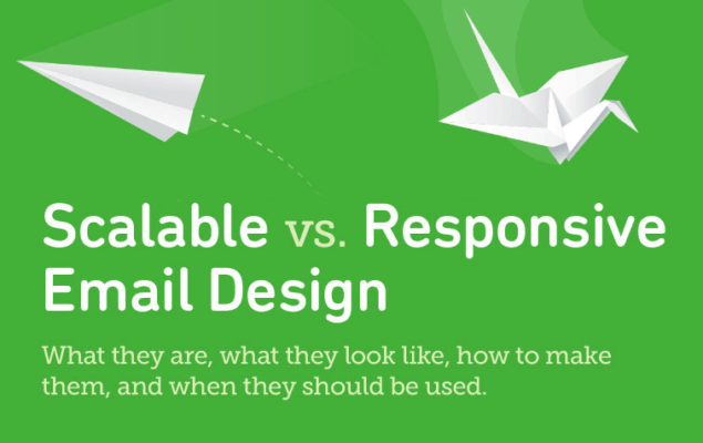 scalable responsive email