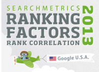 SEO Ranking Factors 2013