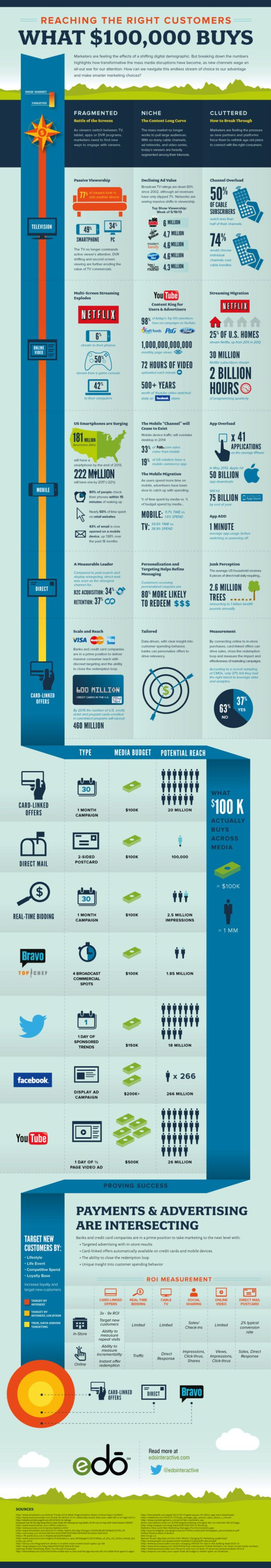 edo-media-landscape-infographic-v7
