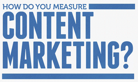 how measure content marketing