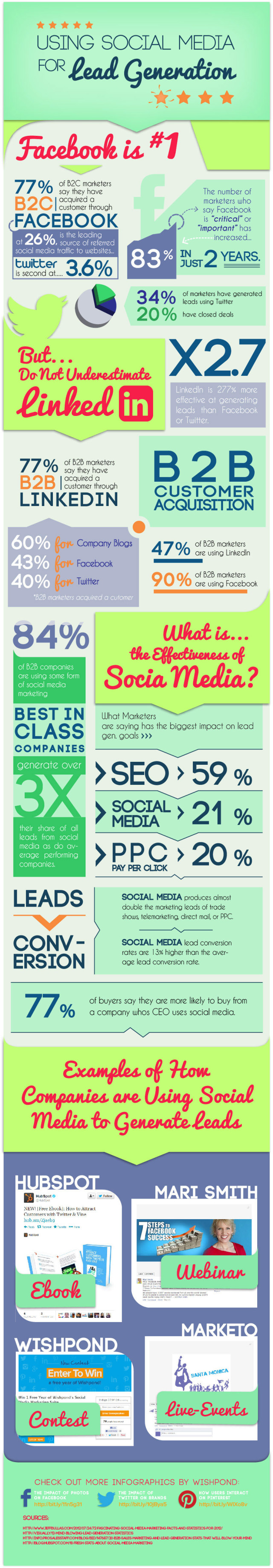 infographic_leadgeneration