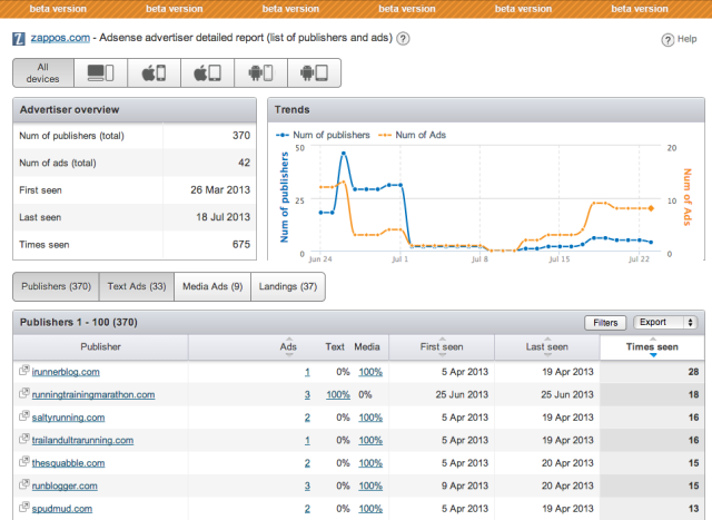 semrush-paid-search-competitive-reports