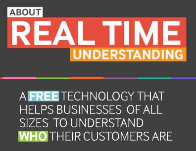 why analytics real time