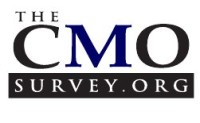 CMO Survey