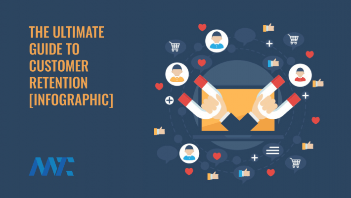 Guide to Customer Retention Infographic