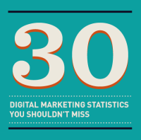 digital-marketing-stats-infographic