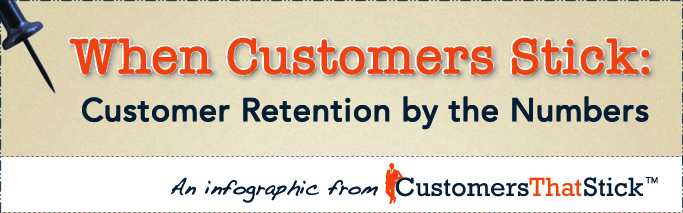 Customer Retention by the Numbers