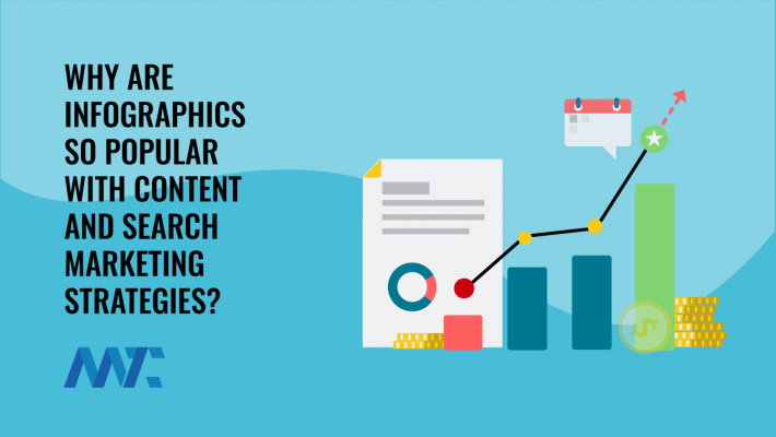 Why Are Infographics So Popular?