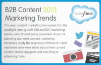 2013-b2b-content-marketing-trends