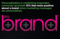 Personalization-in-digital-marketing-featured-image