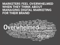 Marketers Overwhelmed