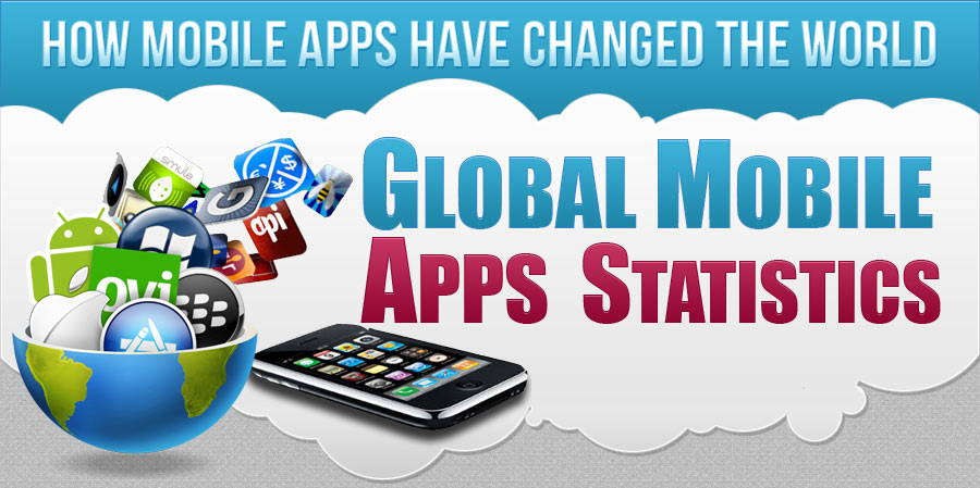 How Mobile Apps Have Changed the World