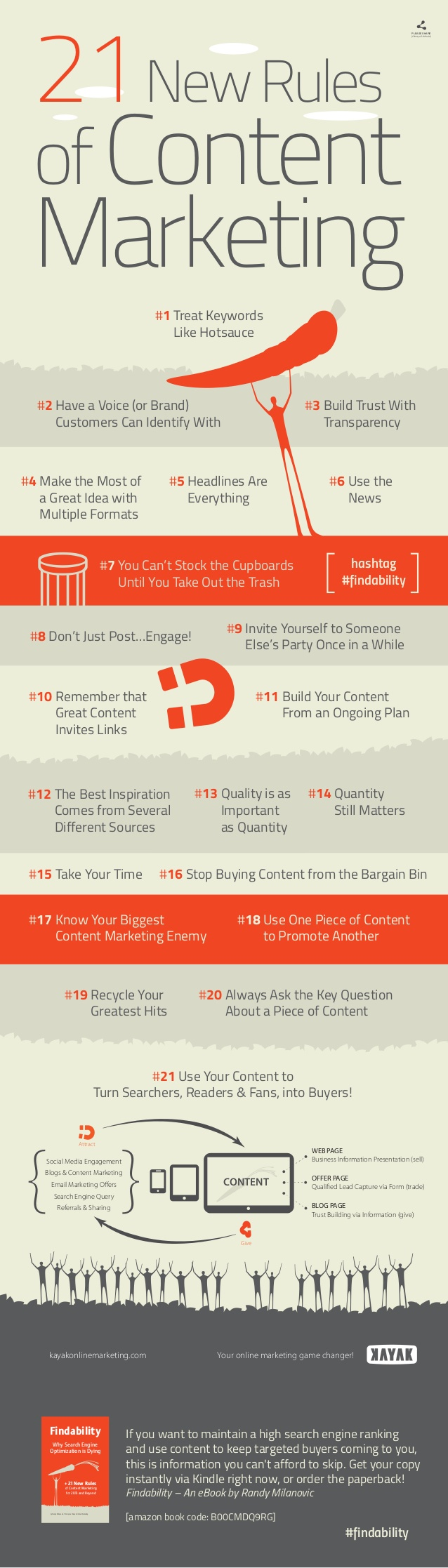 21-rules-content-marketing