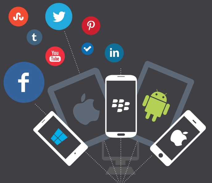 Social Marketing Requires Thinking Mobile