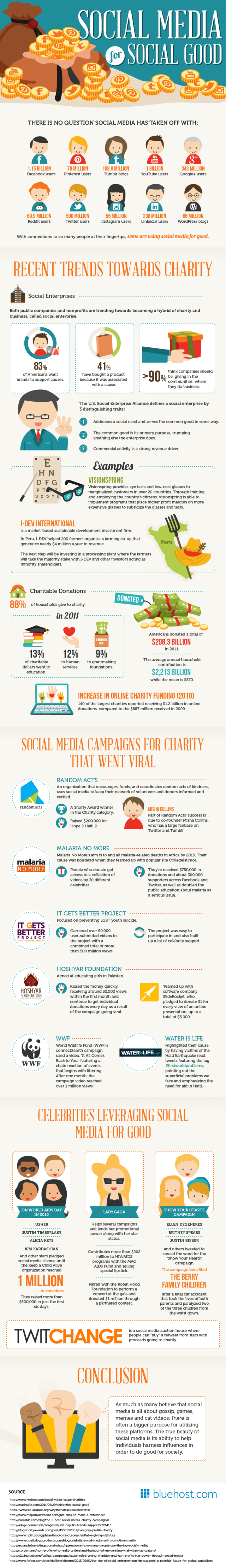 social-media-for-social-good-infographic-2