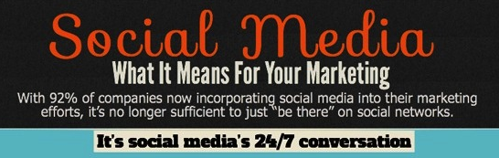 What Social Media Means for Your Marketing