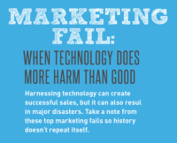 Marketing Failures Infographic