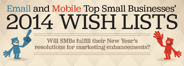 The 2014 Small Business Marketing Wishlist
