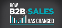 how-b2b-sales-has-changed