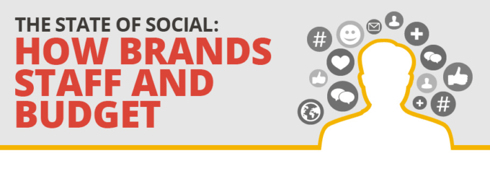 how brands staff and budget social