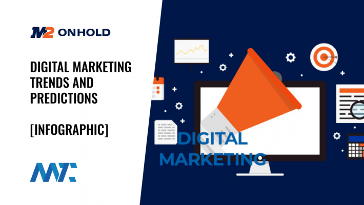 Digital Marketing Trends and Predictions