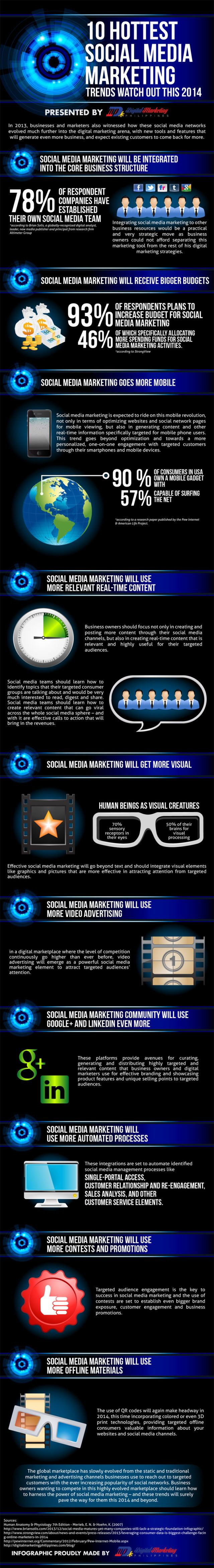 10-Hottest-Social-Media-Marketing-Trends-Watch-Out-This-2014