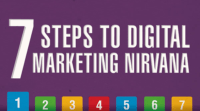 digital-marketing-strategy-infographic