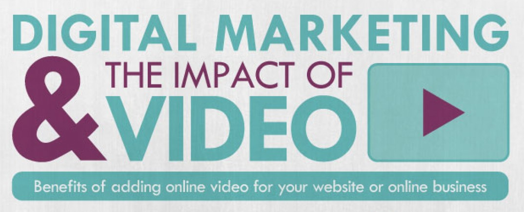 Digital Marketing & the Impact of Video