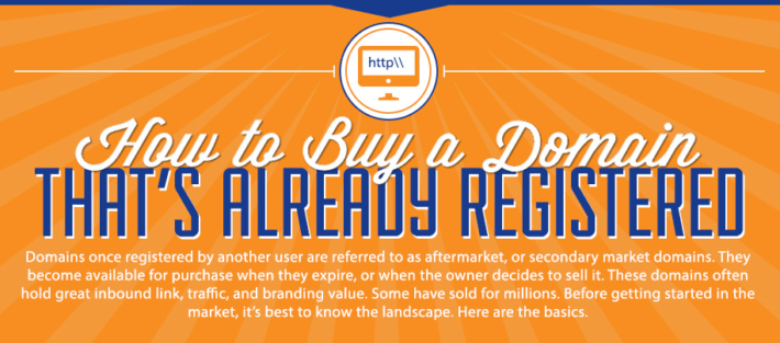 how to buy a registered domain