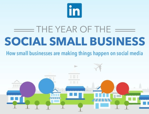 social small business