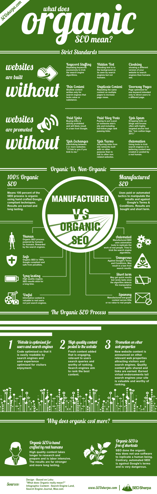 what-is-organic-seo