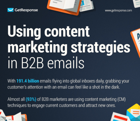 b2b email content