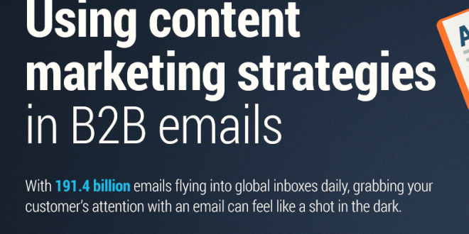 b2b-email-content