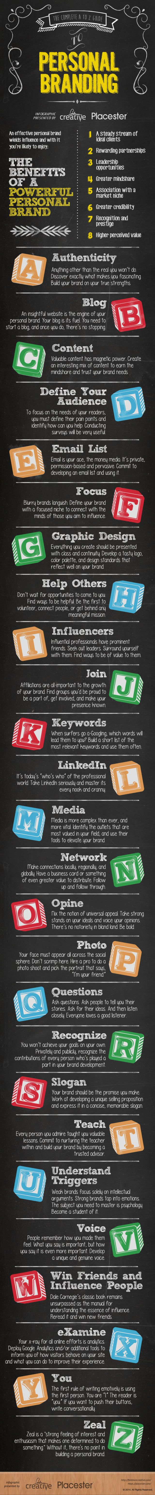 guide-to-personal-branding