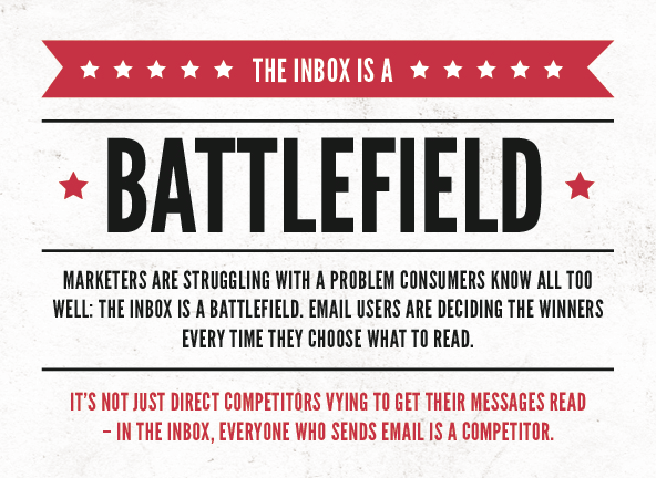 The Battle for the Inbox