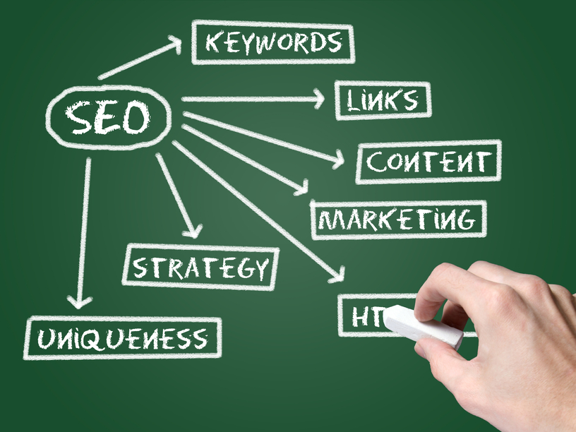 Smart Ways to Combine Content Marketing with SEO