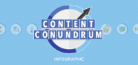 content-marketing-conundrum