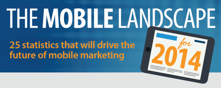 mobile stats 2014