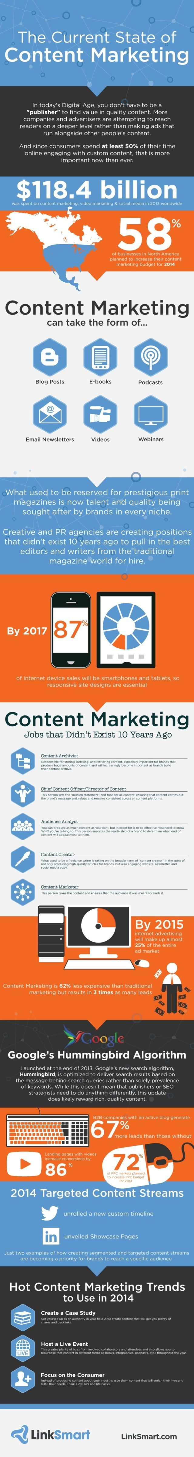 2014-state-content-marketing