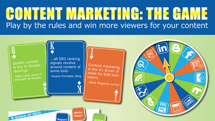 content marketing game