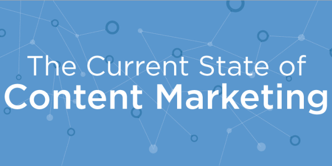 current-state-content-marketing-infographic