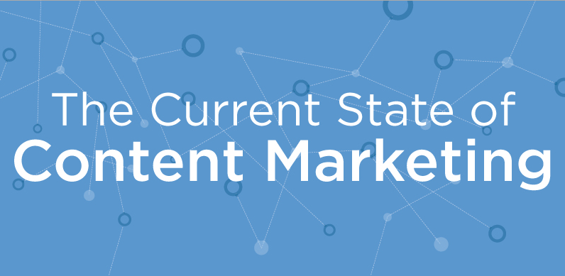 The Current State of Content Marketing 2014