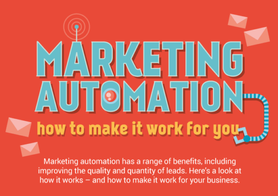 how to make marketing automation work