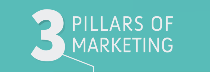 pillers of marketing