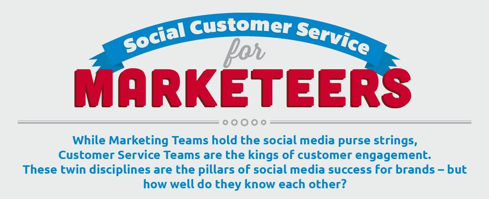 Social Customer Service for Marketeers