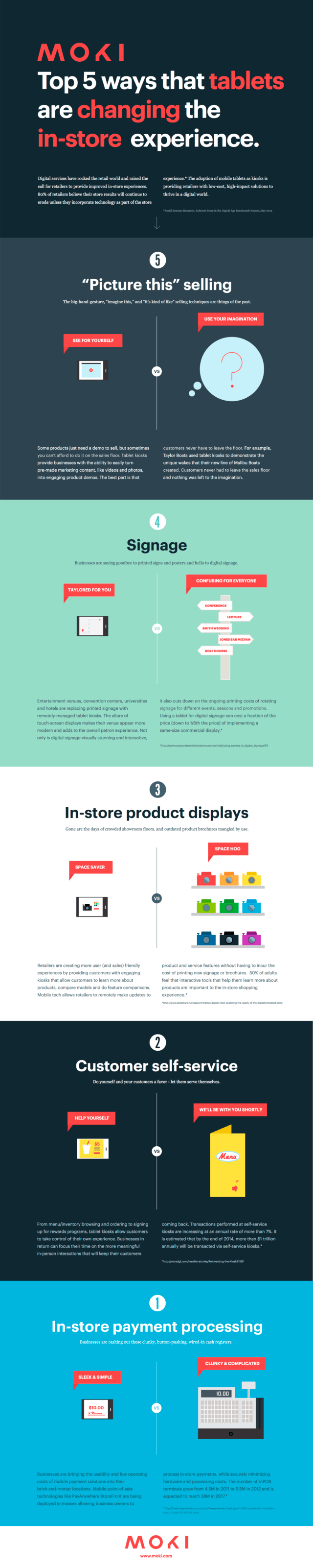 tablets-instore-experience